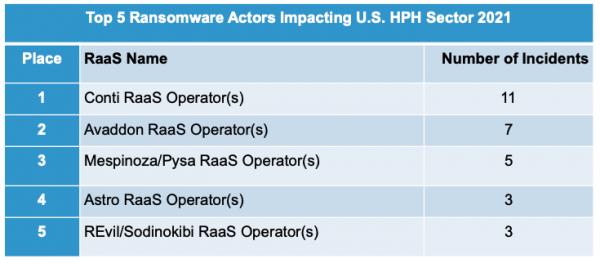 Ransomware-list-image-1